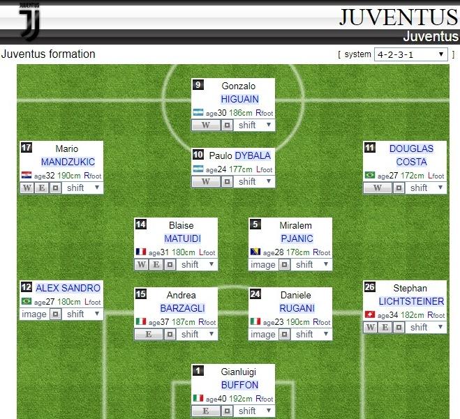 خطة فريق يوفنتوس الإيطالي في الكالشيو هذا الموسم