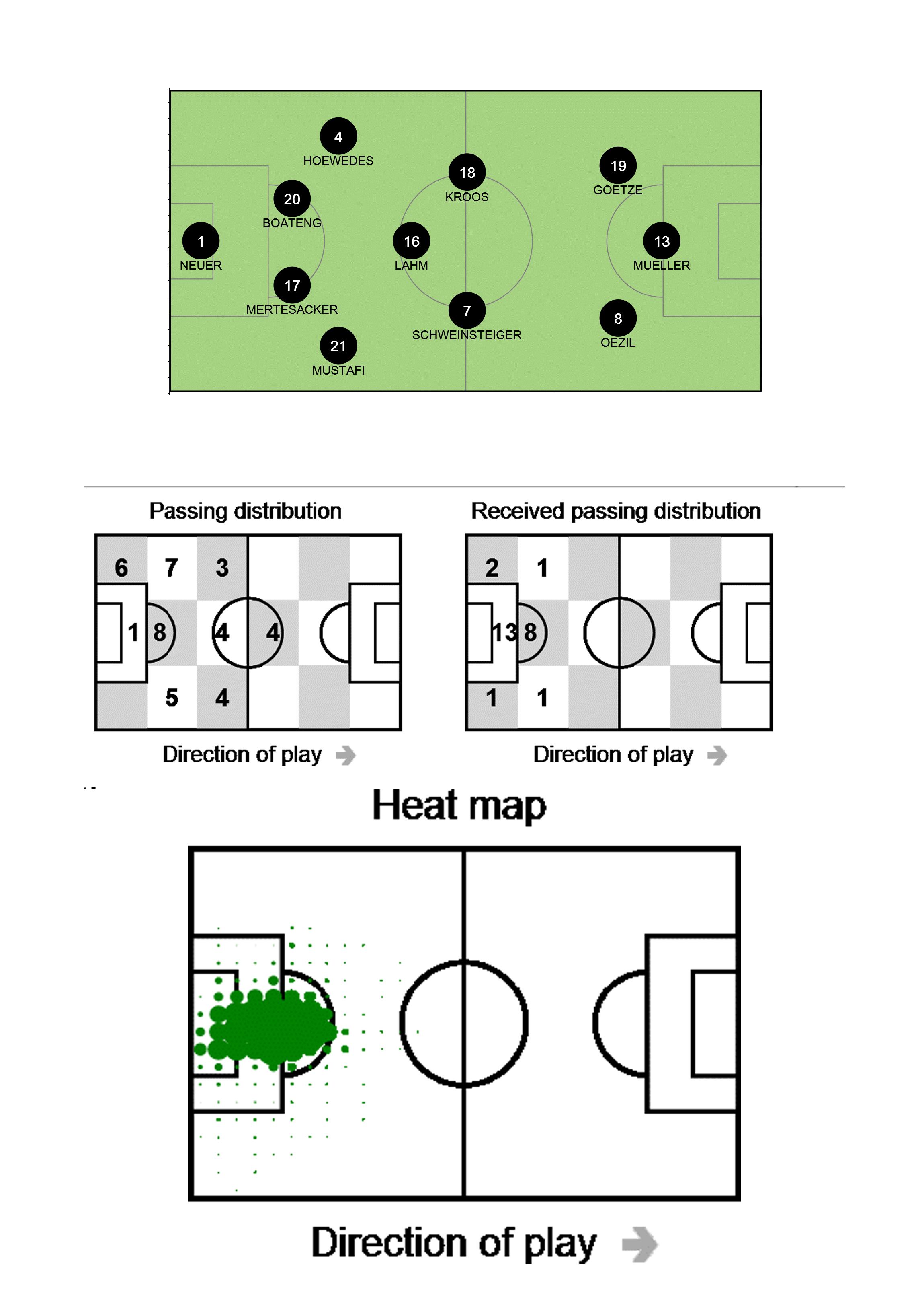 المنتخب الألماني, الجزائر, دور الـ16, الحارس نوير