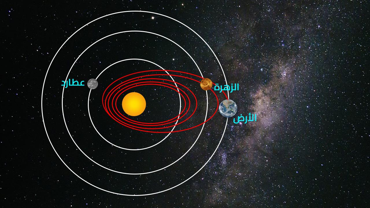 مسبار باركر, ناسا, فالكون هيفي, صاروخ فضاء, فضاء, فلك