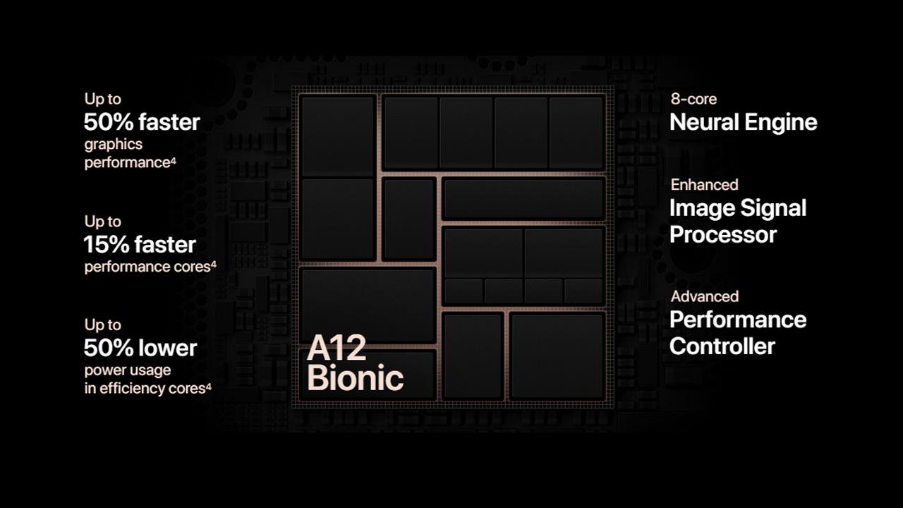 رقاقة آيفون, A12 bionic, مؤتمر أبل 2018, آبل, جديد آبل, هواتف أيفون الجديدة