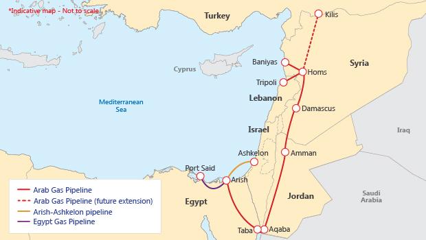 خط أنابيب غاز شرق المتوسط