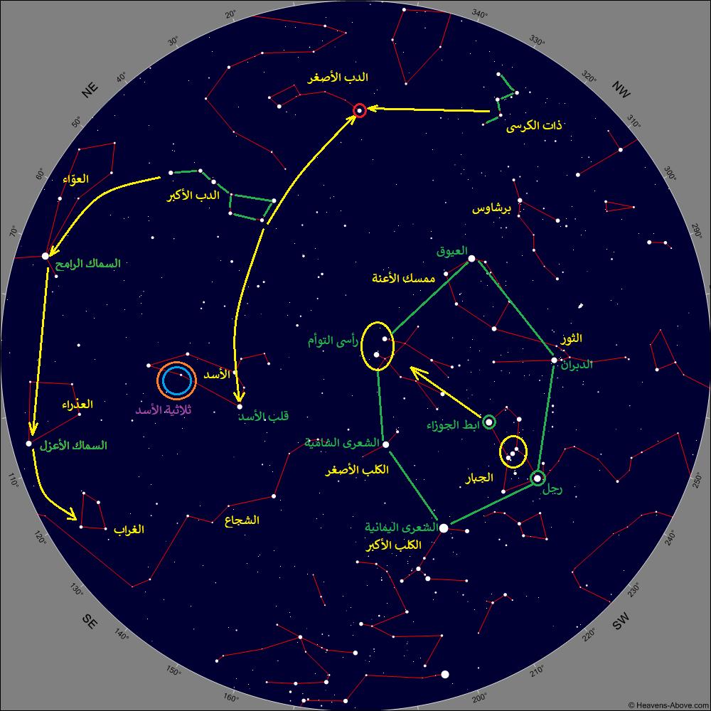 رصد فلكي, فلك, سماء الليلة, نجوم, كواكب, قمر