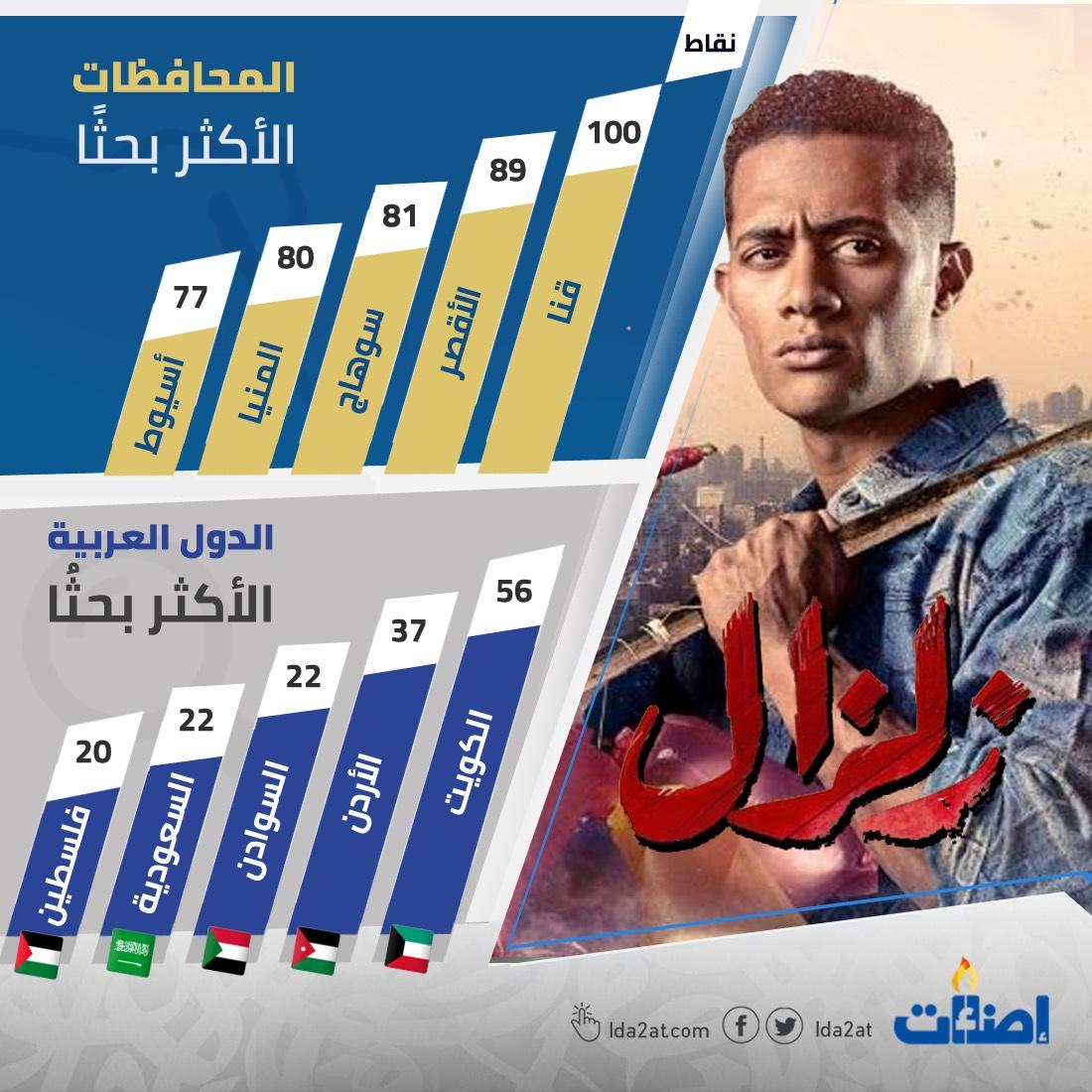 زلزال، محمد رمضان، مسلسل زلزال، عبد الرحيم كمال، حلا شيحة، ماجد المصري، سنيرجي، تامر مرسي
