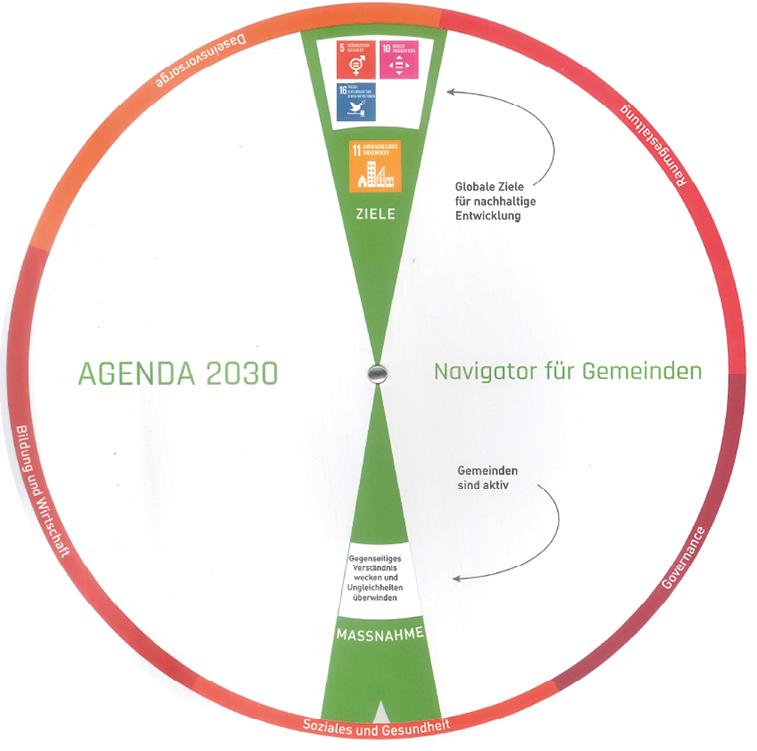 Gemeinde Navi Agenda 2030