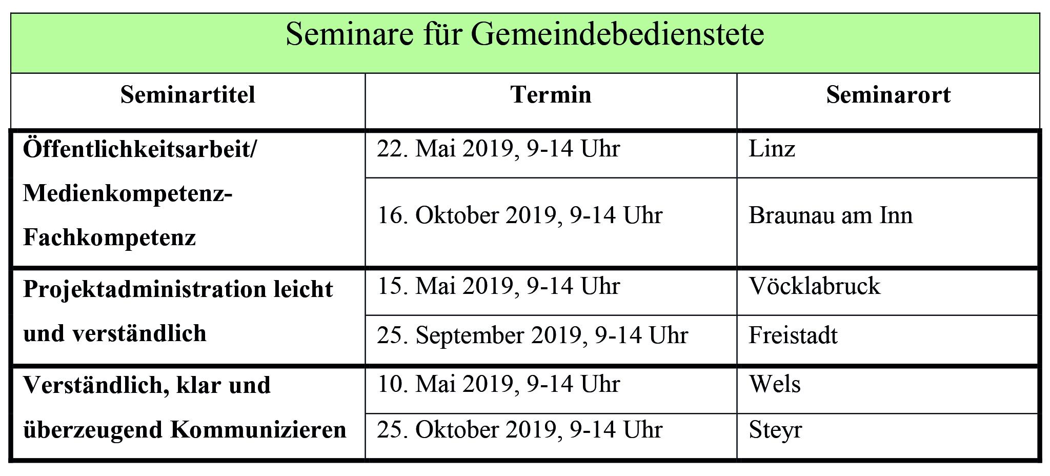 Seminare für Gemeindebedienstete