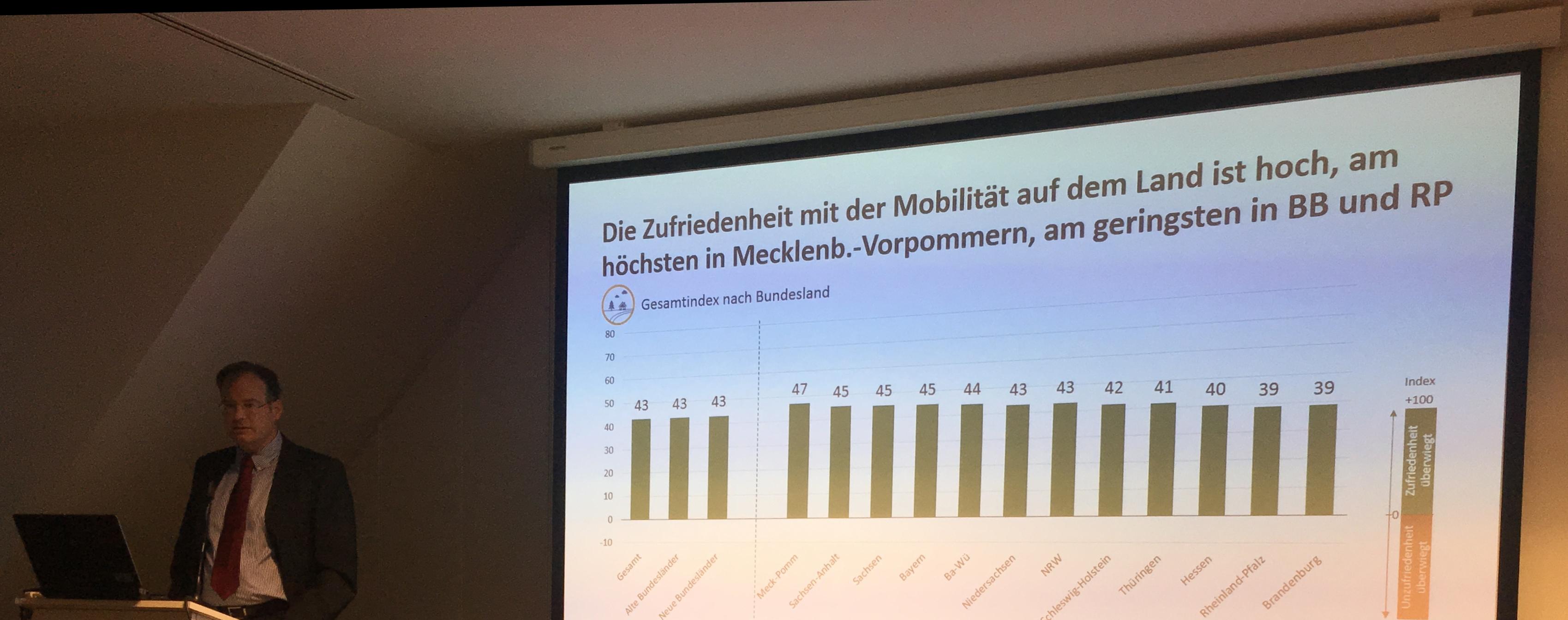 Mobilitäts-Ranking