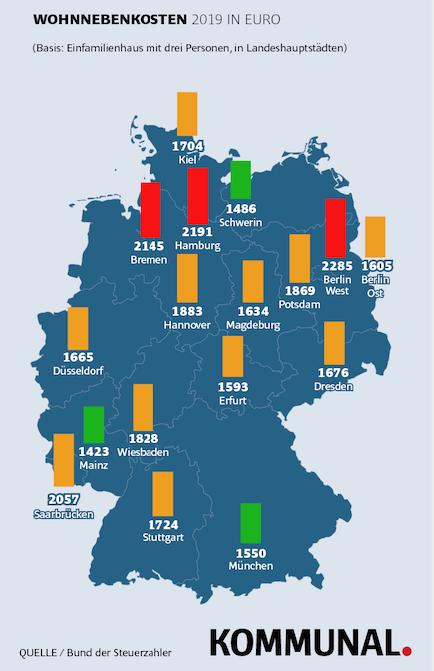 Müllgebühren in Deutschland