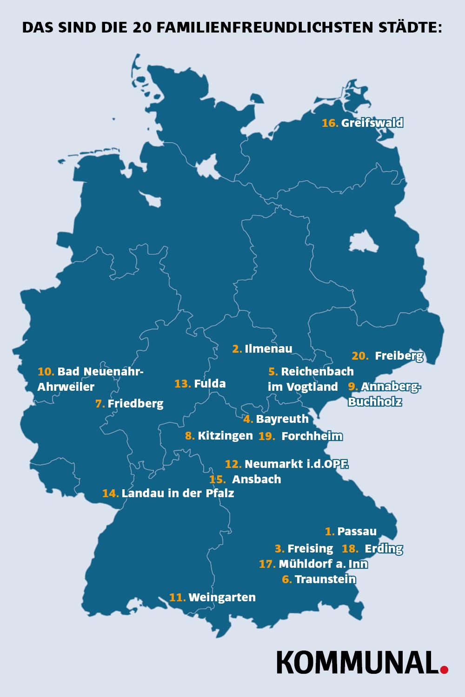 Die familienfreundlichsten Städte Deutschlands
