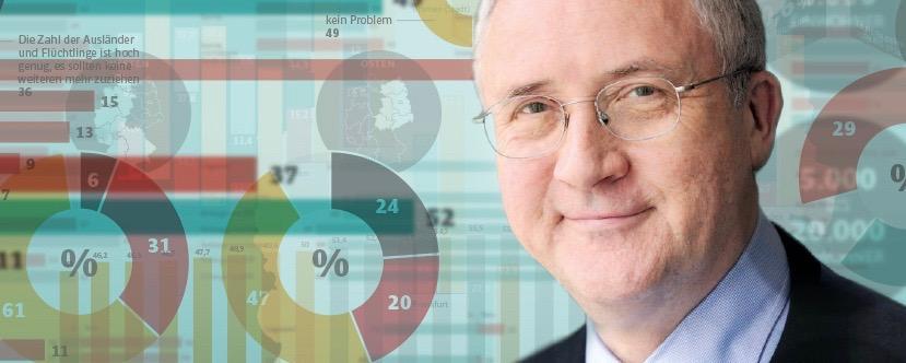 Kommunalwahlen von überregionalen entkoppeln, fordert Manfred Güllner