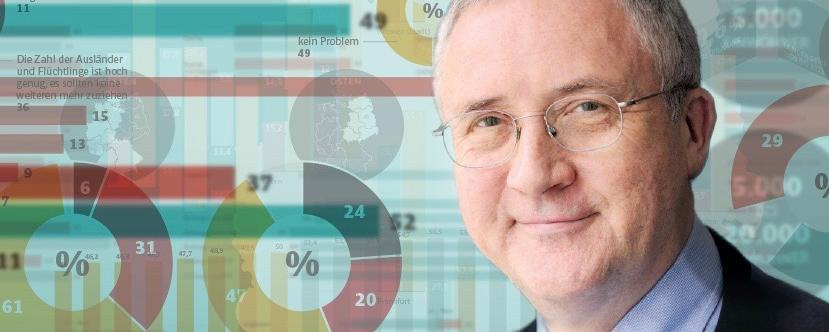 Der Chef des Meinungsforschungsinstituts Forsa, Manfred Güllner