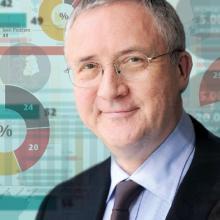 Manfred Güllner, Geschäftsführer von Forsa