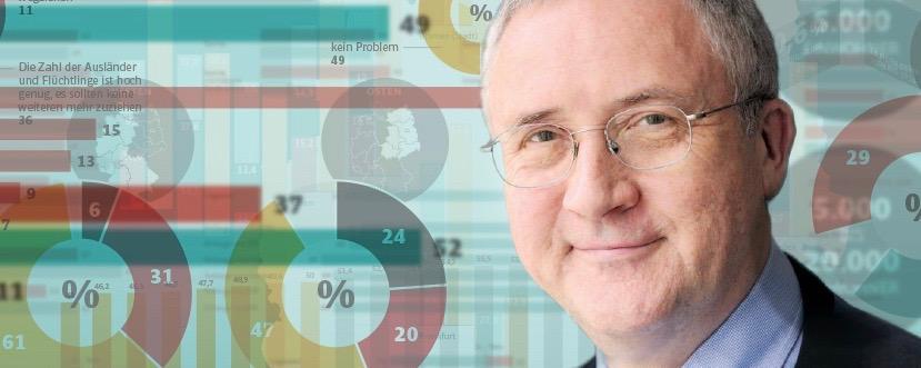 Deutschland läuft auf ein Ende der Volksparteien zu, meint Forsa-Chef Manfred Güllner