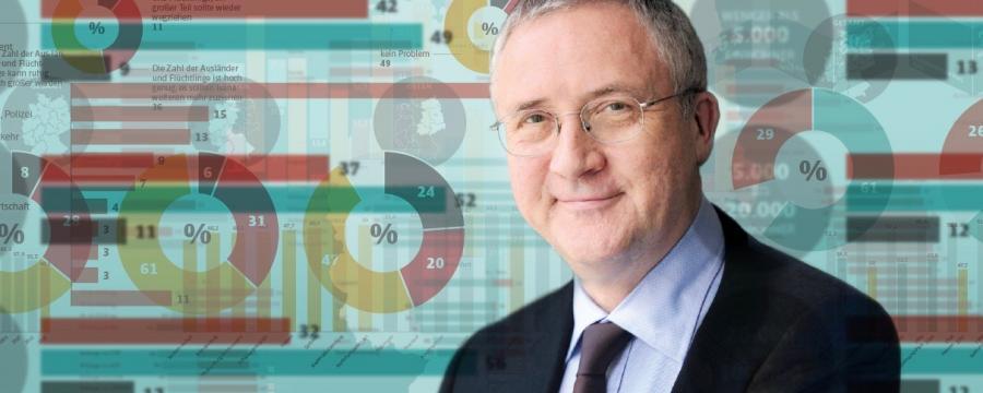 Die Volksparteien haben ihr Ende selbst massiv befördert, sagt Forsa-Chef Manfred Güllner