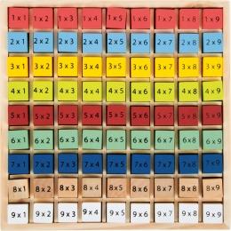 Tabla inmultirii in culori