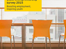 Ey global job creation survey 200x260