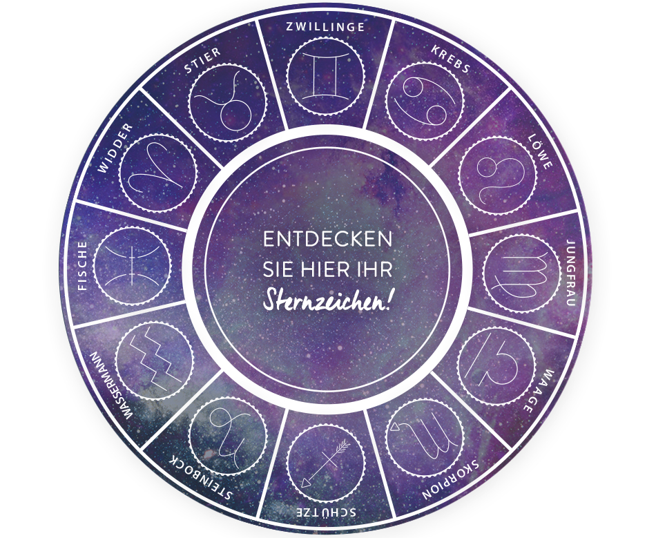 ZodiacSigns-wheel_DE_II