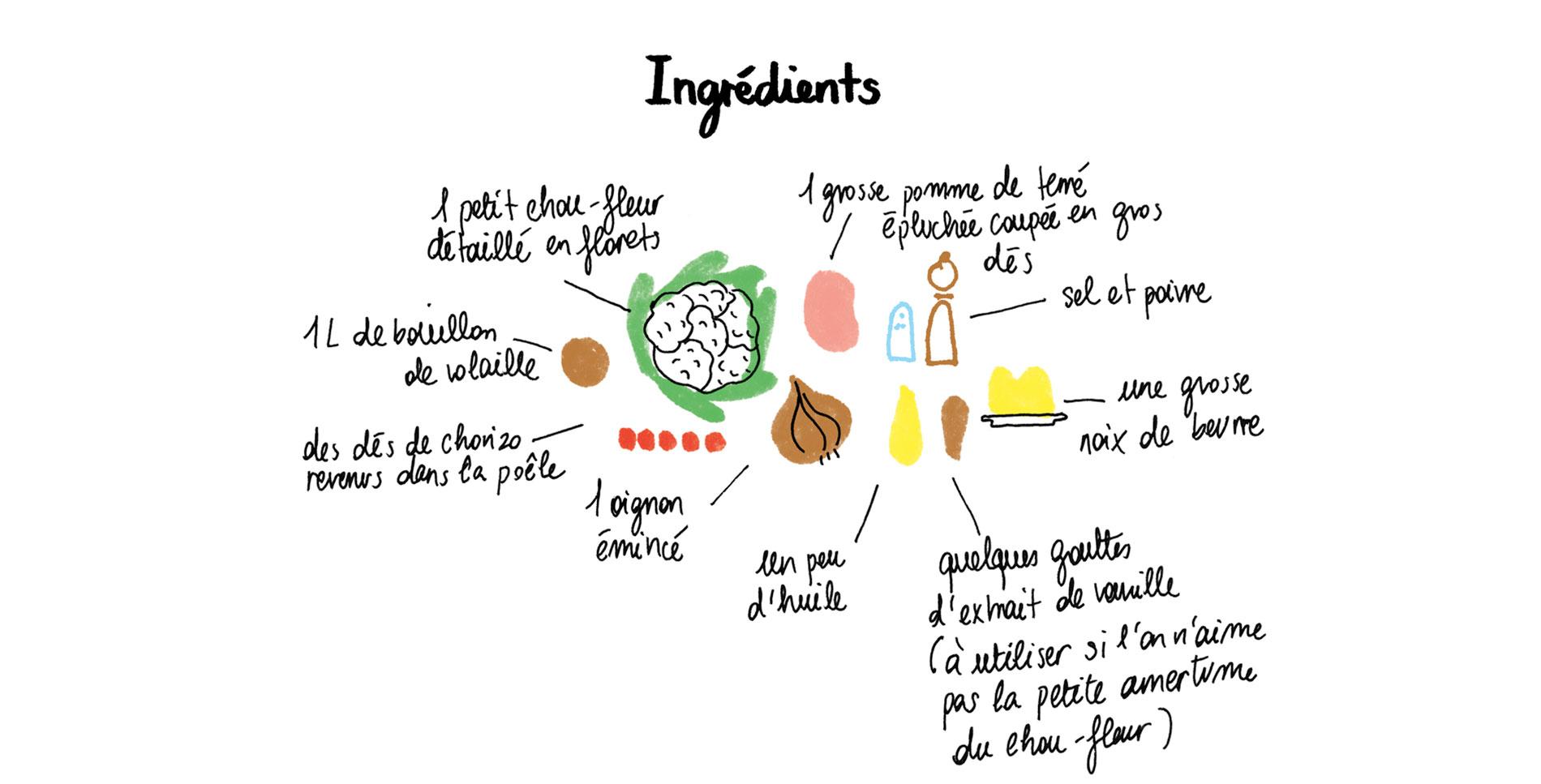 soupe chou fleur, recette, ingrédients, illustration