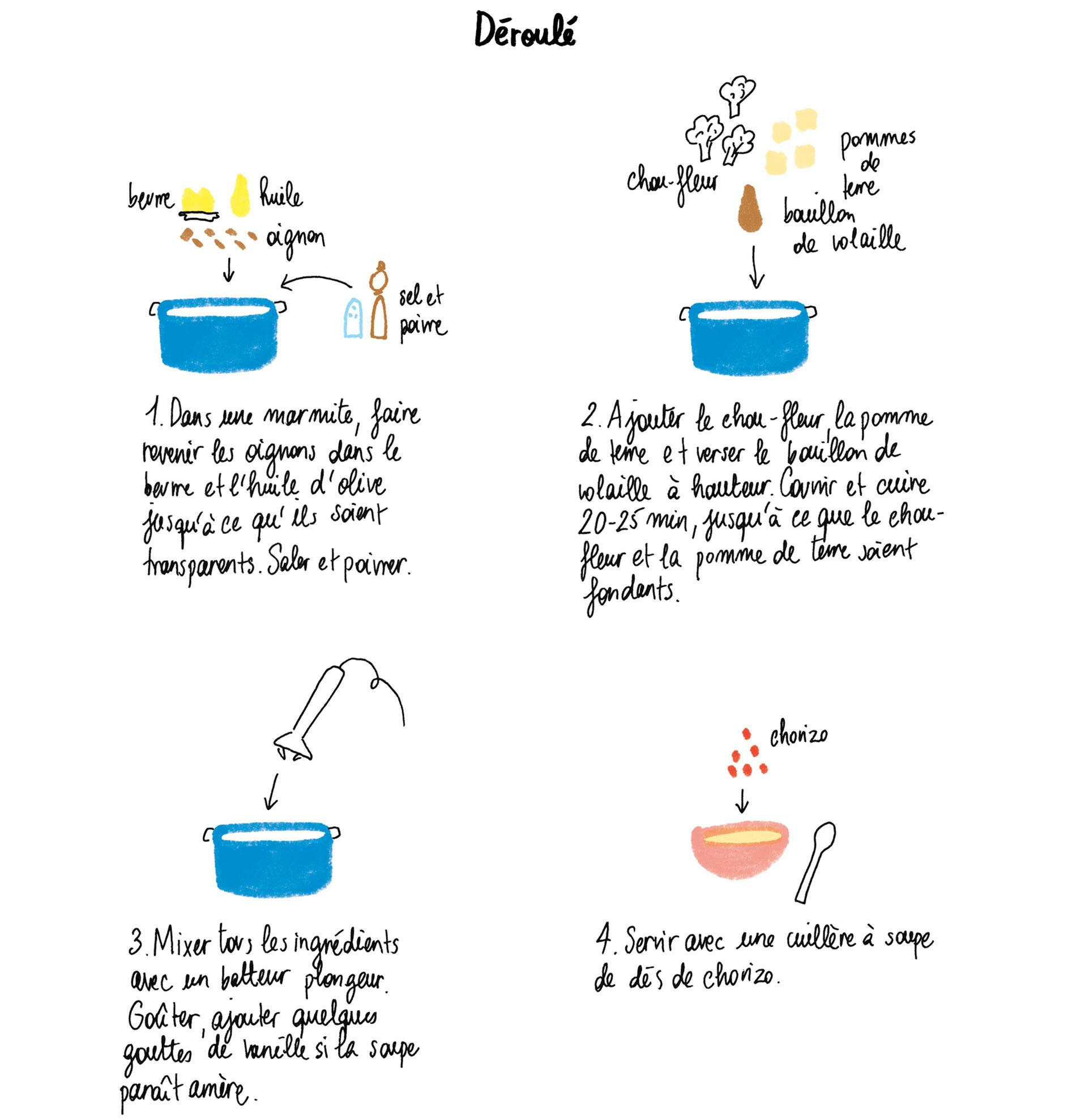 soupe de chou-fleur, soupe chou fleur, recette