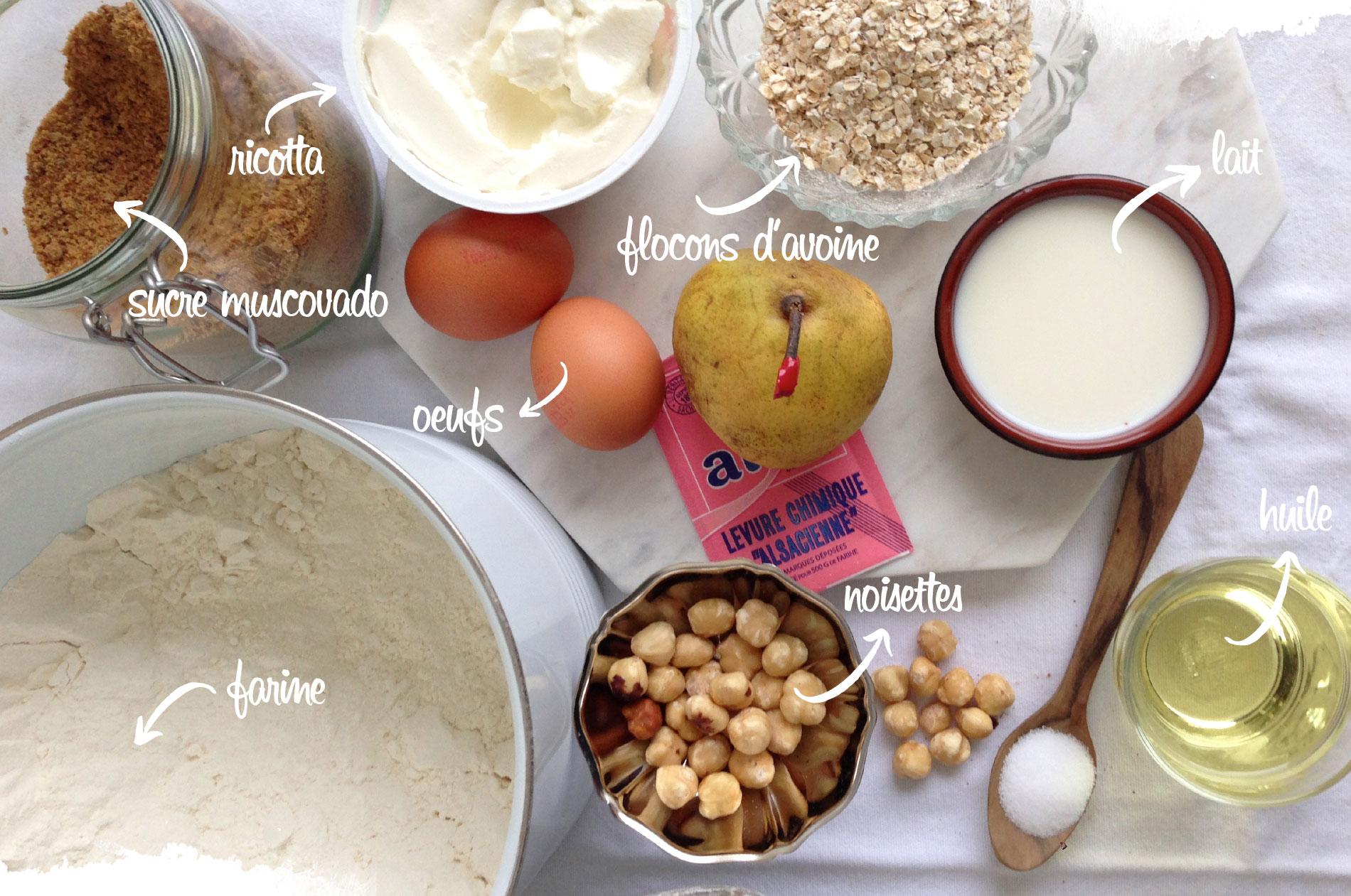 Ingrédients des Muffins