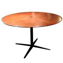 Table from Osvaldo Borsani
