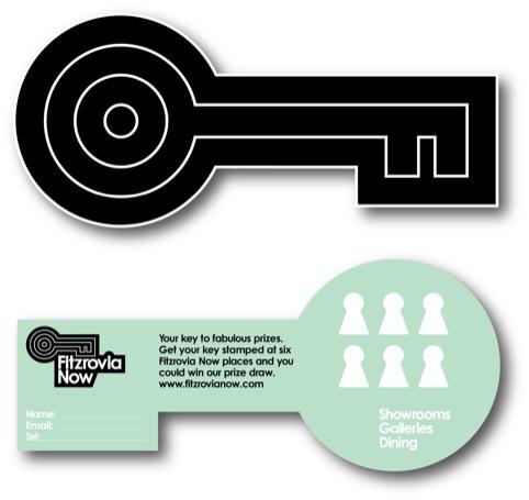 FN Keys