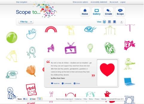 User-generated Scope brand