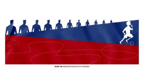 Russia - Arshavin Runs Dutch Ragged