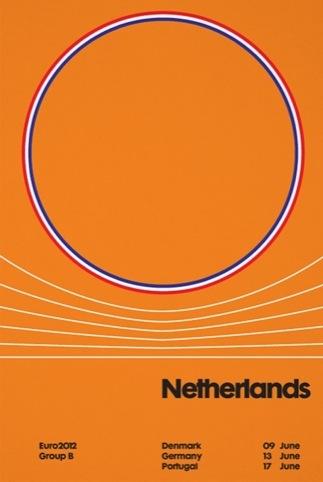 Netherlands poster