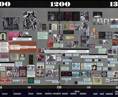 Timeline created by Eames representing 1100-1300