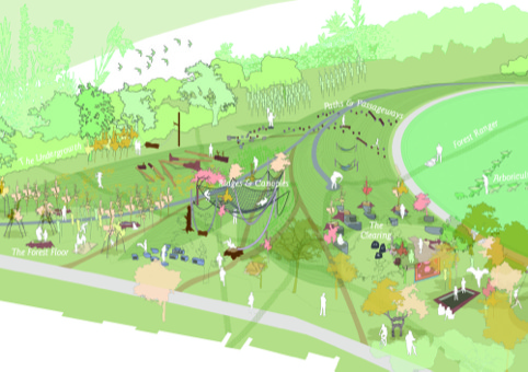 Three Mills playspace overview