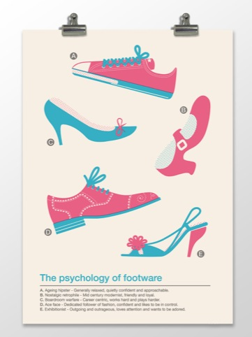 Footwear Psychology