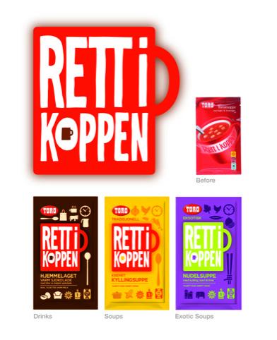 Retti-Koppen