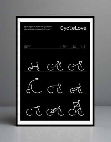 CycleLove print