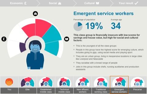Emergent Service