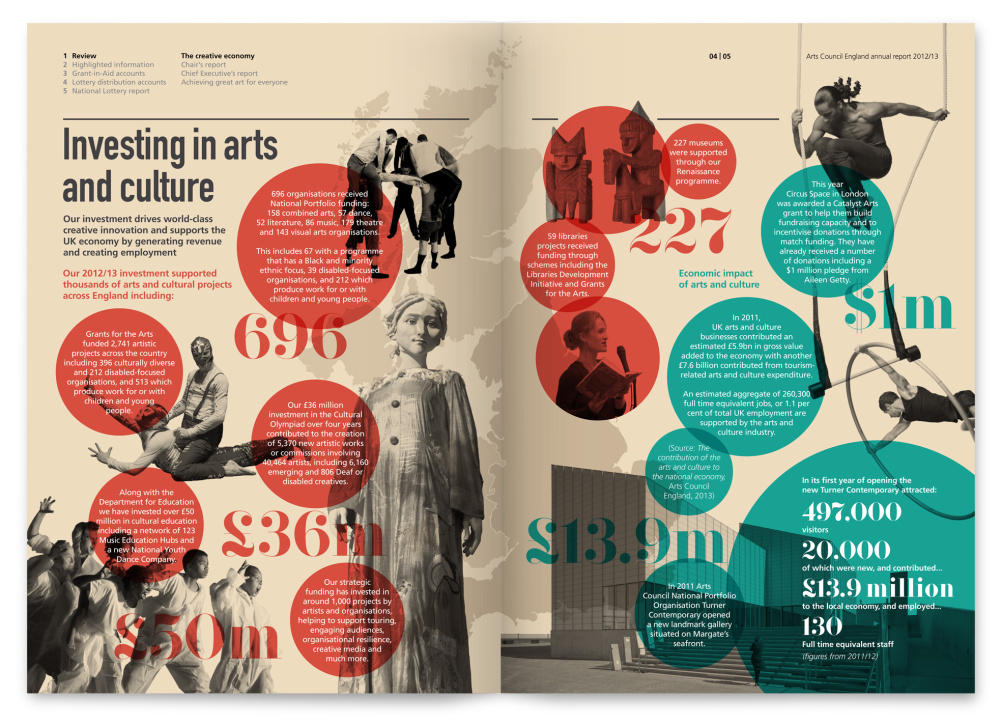 Investing in arts and culture infographic