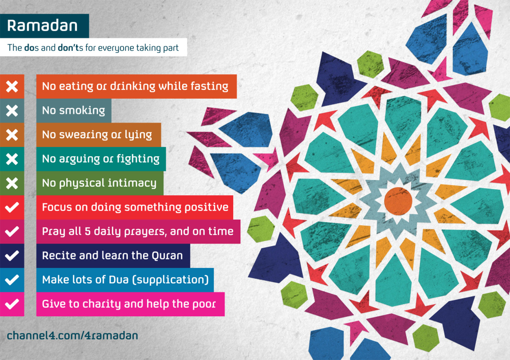 An infographic showing dos and don'ts for practising Muslims during Ramadan