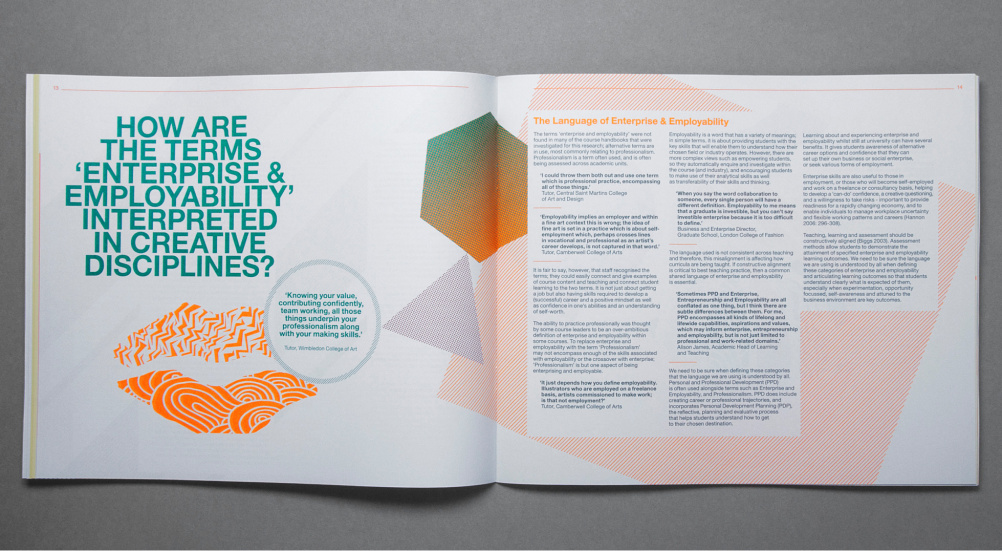 Spread from the Work of Art publication