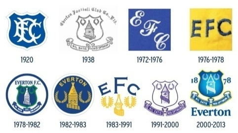 The evolution of Everton's crest