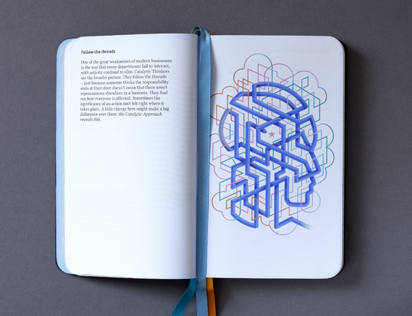 The ten rules of catalytic thinking notebook