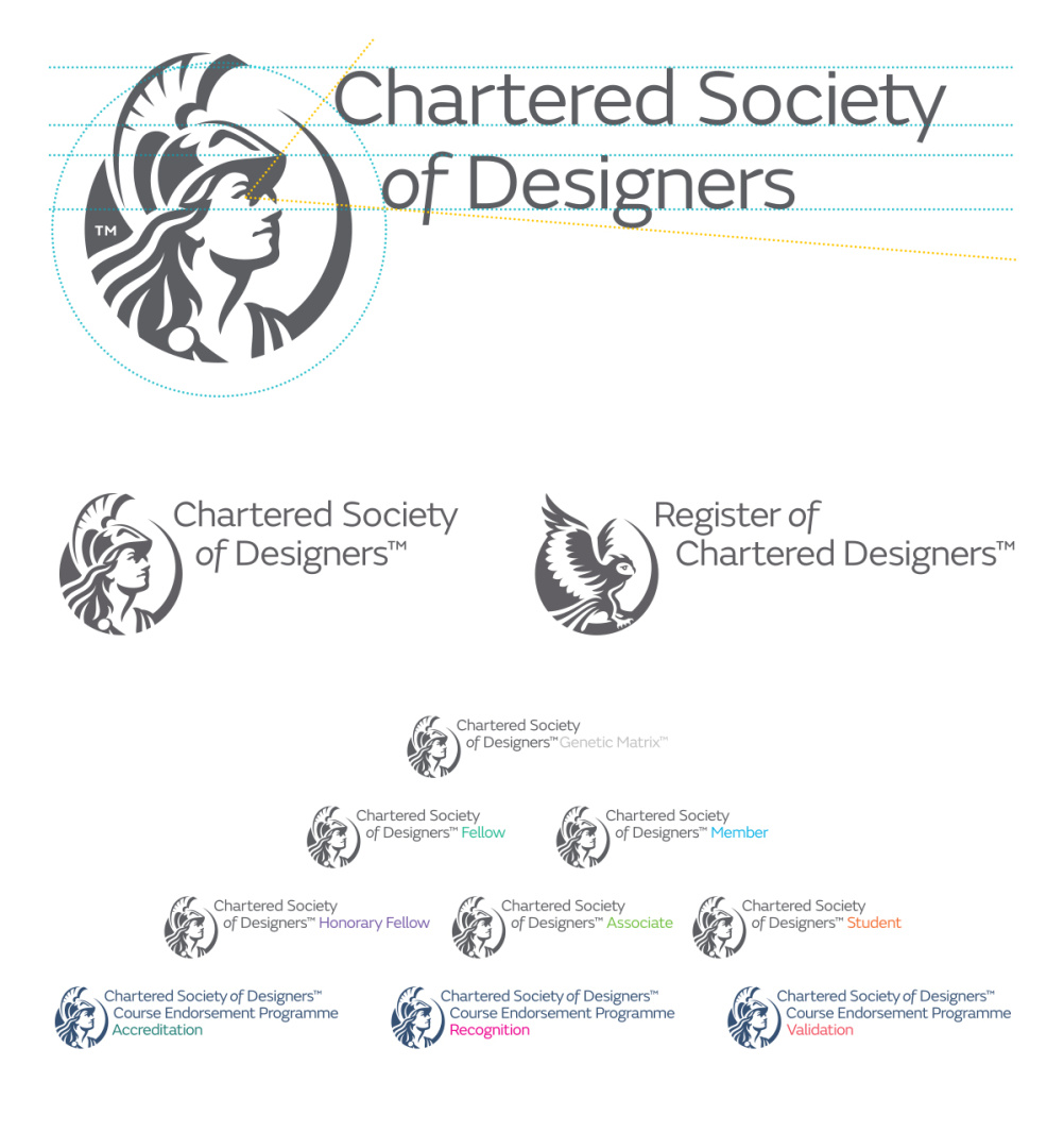 New CSD brand hierachy