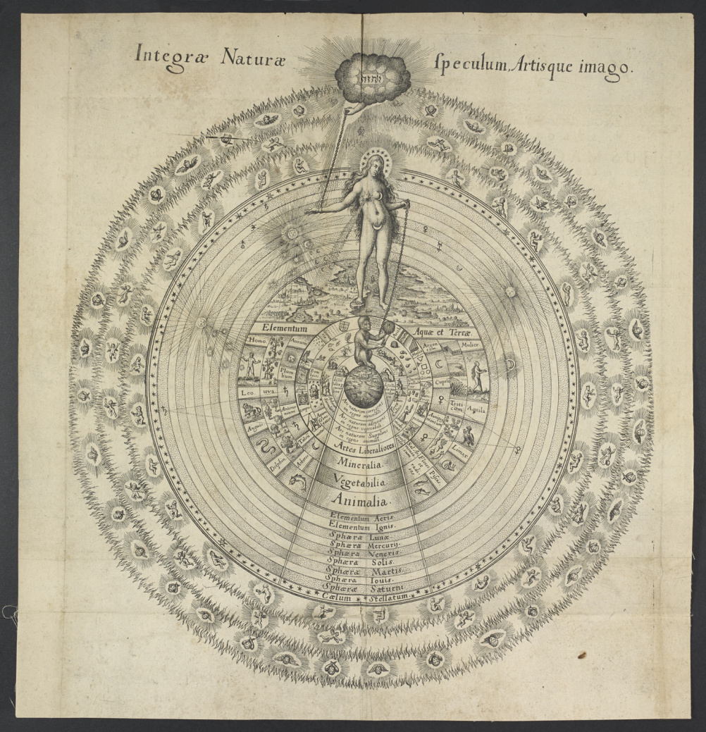 Great Chain of Being, Robert Fludd, Utriusque Cosmi majoris scilicet et minoris ... Oppenheim; Frankfurt, 1617