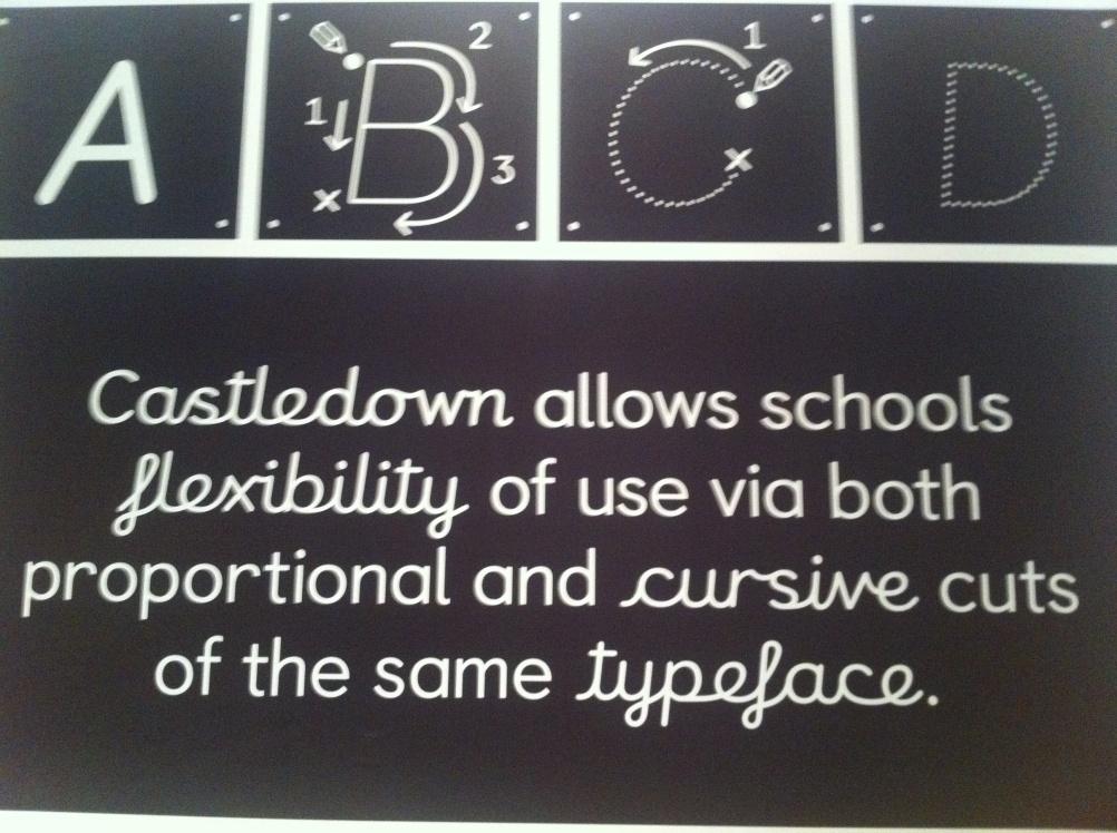 Castledown Primary School Type Family
