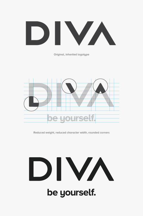 Evolution of the Diva logo