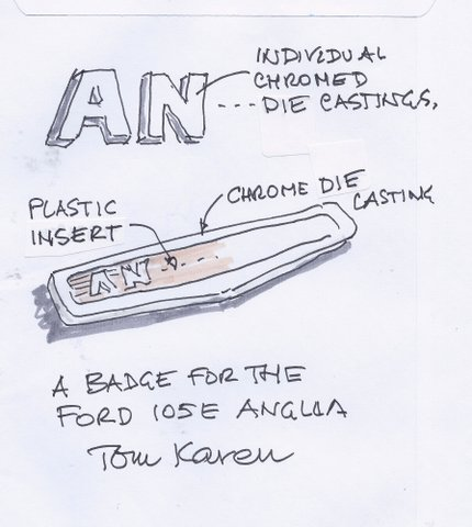 Tom Karen