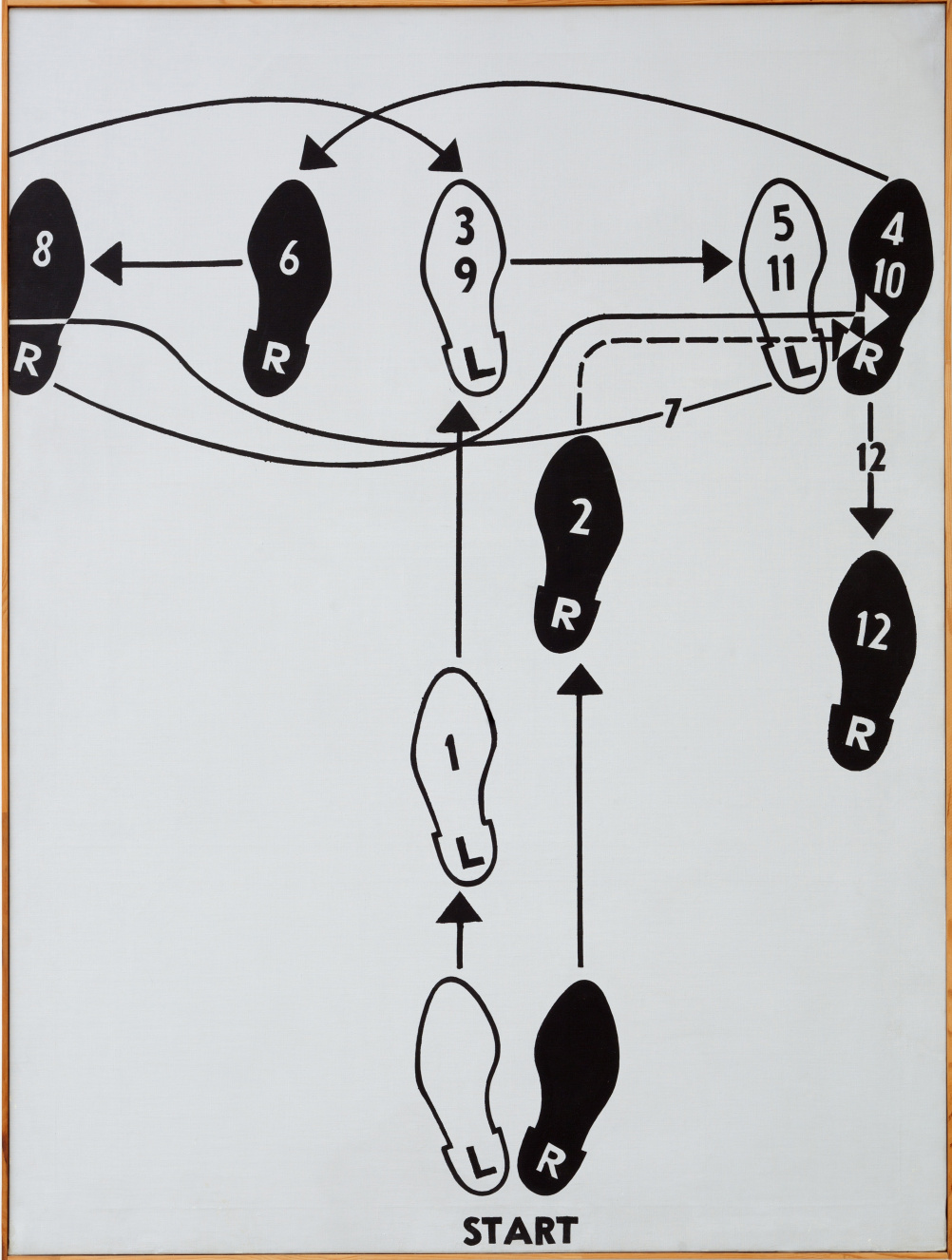 Andy Warhol, 1928-1987 Dance Diagram 1 (Fox Trot: 'The Double Twinkle-Man') 1962