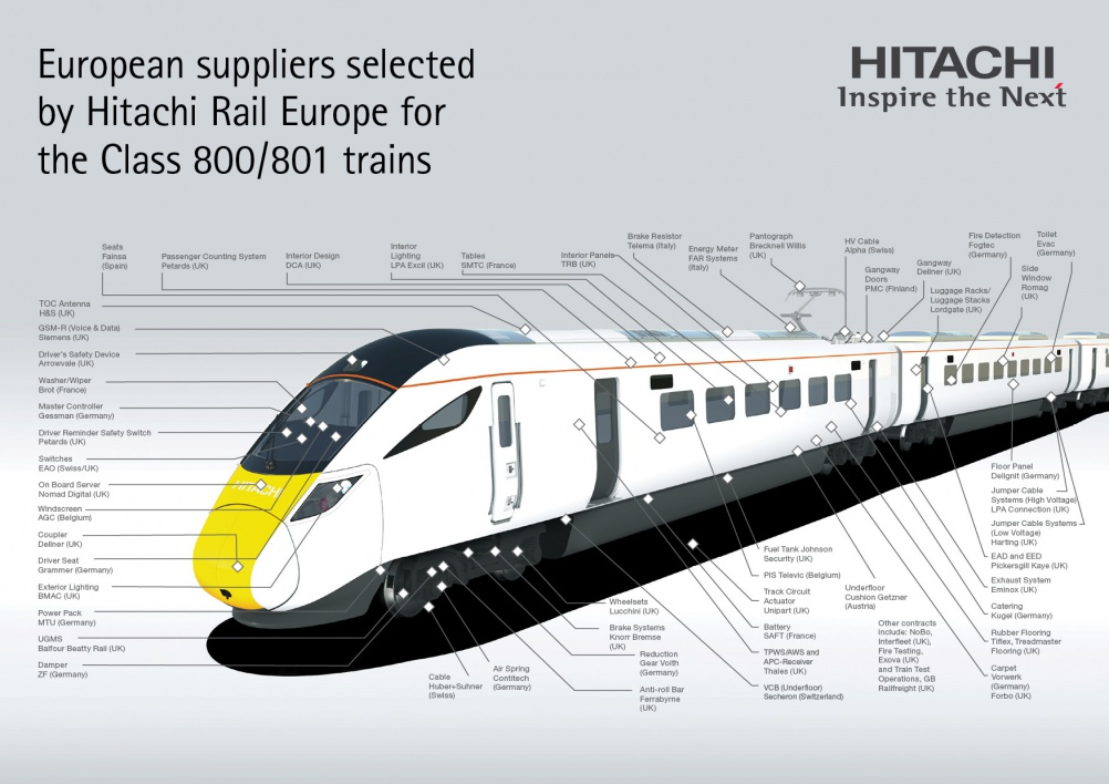 201412-IEP-European Suppliers to Hitachi Rail Europe-A4 Newspaper Advert