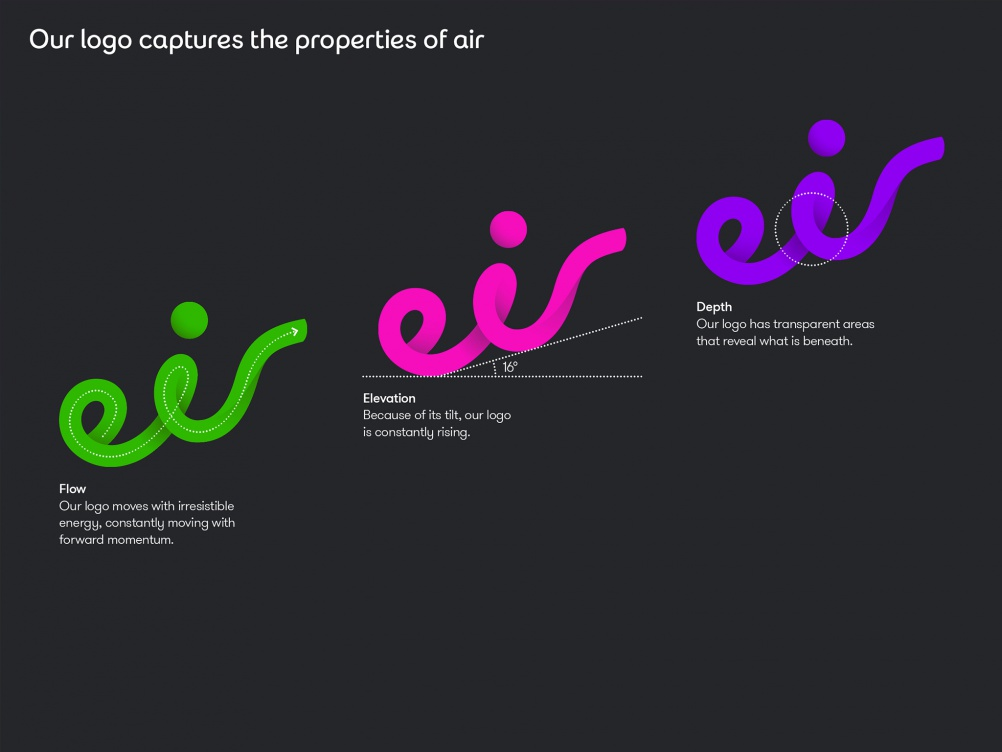 04_eir_Approach_Logo_Properties_2048