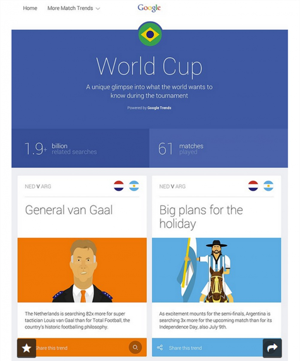DW16.0034.01-Google World Cup