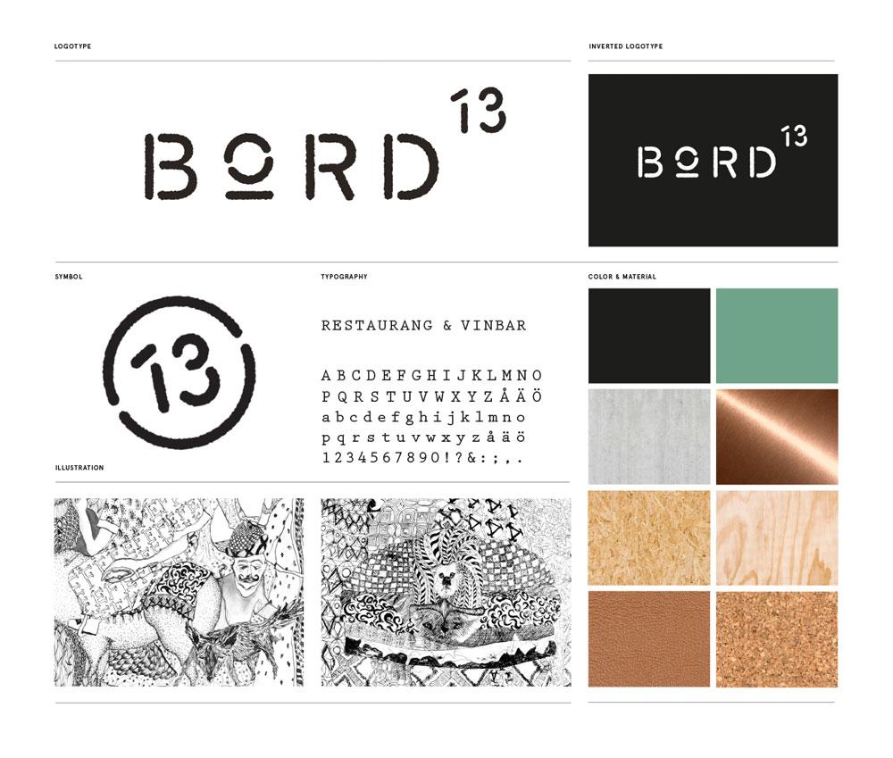 Bord13_Identity