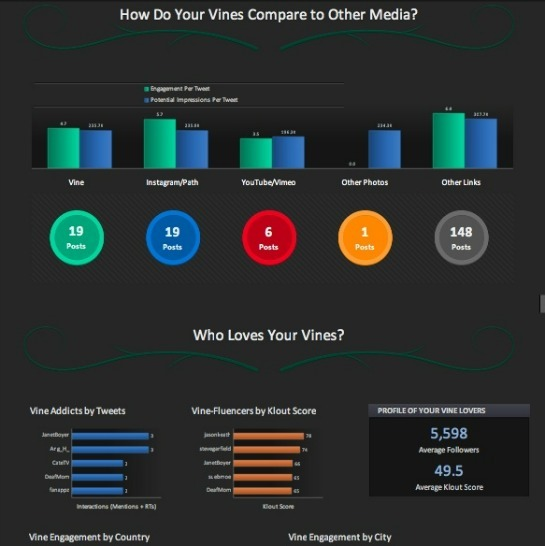 Why your brand should get creative now with visual content marketing